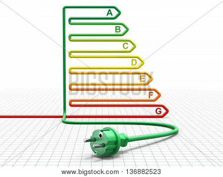 Energy efficiency concept with colorful cable and electric plug - 3D illustration
