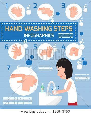 Hand washing steps infographics. Cartoon woman show detail steps of handwashing vector illustration.