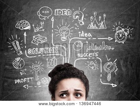Confused african american businesswoman and business sketch on concrete wall. Success concept
