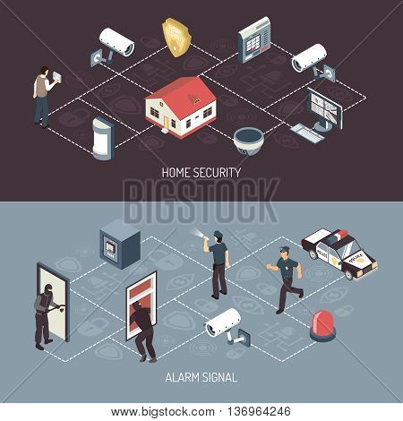 Home security system 2 horizontal isometric banners with alarm signal response a activation abstract isolated vector illustration