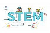 Stem - Science, Technology, Engineering, Mathematics poster