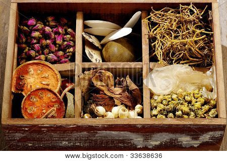 Ingredient For Chinese Herbal Medicine