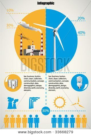 Ecologia informação gráfica vento turbina e objetivo central