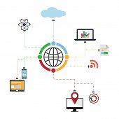 Big Data Analytics Ecosystem. Internet Ecosystem Data Transfer Analytics Design Image Vector Illustr poster