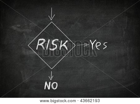 Blackboard Risk Management