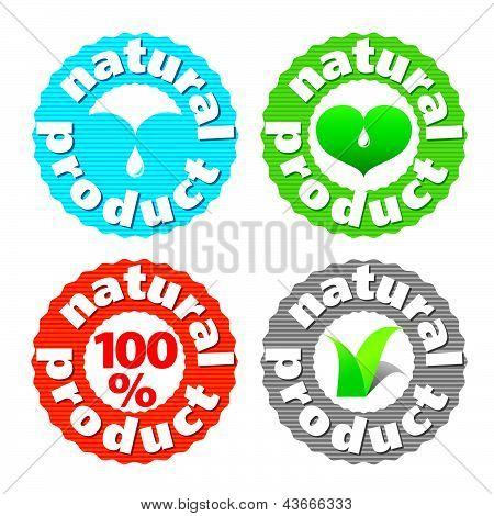 Vector Sign Natures Product
