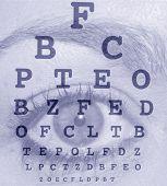 Постер, плакат: Глаз диаграммы
