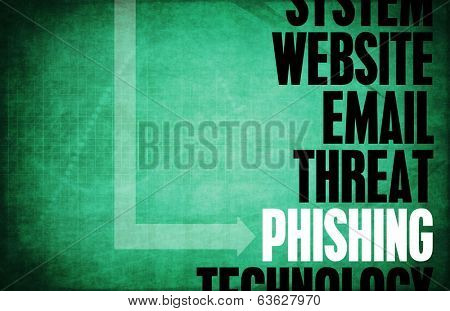 Phishing Computer Security Threat and Protection