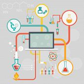 pic of flask  - Science and research infographics with icons of different laboratory experiments in glassware and a microscope linked to a central computer screen depicting medical and industrial research - JPG