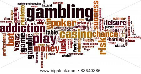 Gambling Word Cloud