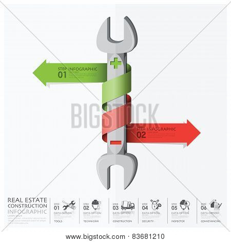 Business And Real Estate Construction With Spiral Arrow Wrench Diagram Infographic