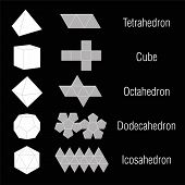 pic of tetrahedron  - Five platonic solids plus nets and names - JPG