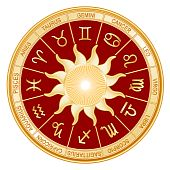 Sun Signs of the Zodiac