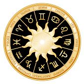Horoscope Signs of the Zodiac