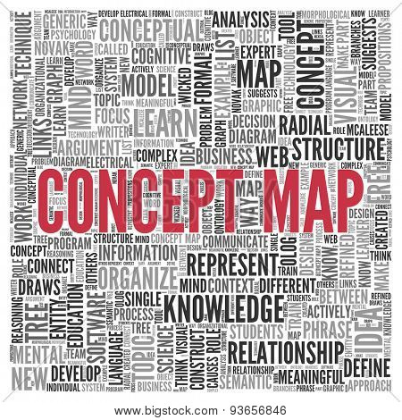 Close up CONCEPT MAP Text at the Center of Word Tag Cloud on White Background.