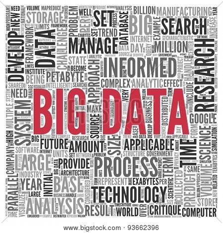 Close up BIG DATA Text at the Center of Word Tag Cloud on White Background.
