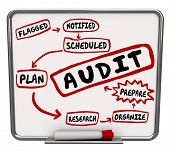 image of financial audit  - Audit steps drawn on a diagram on dry erase or message board showing process to prepare or get ready for financial review of your budget  - JPG