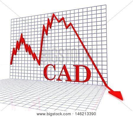Cad Graph Negative Represents Canadian Money Forecast 3D Rendering