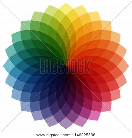 Color Wheel With Overlaying Colors