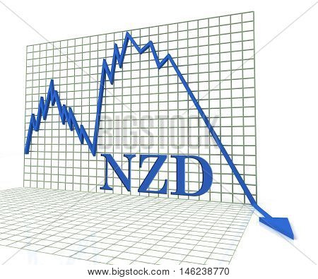 Nzd Graph Indicates New Zealand Dollar Fall 3D Rendering