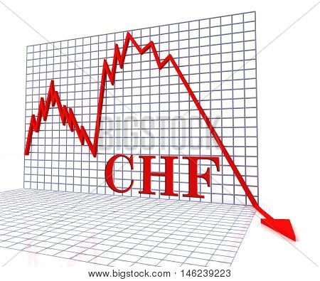 Chf Graph Negative Represents Switzerland Rate Down 3D Rendering