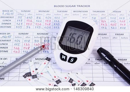 Glucose meter with bad result on medical form with result of measurement sugar level checking and measuring sugar level reduction eating sweets