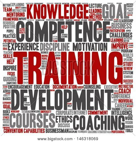 Vector concept or conceptual training, coaching or learning, square word cloud isolated on background metaphor to mentoring, development, skills, motivation, career, potential, goals or competence