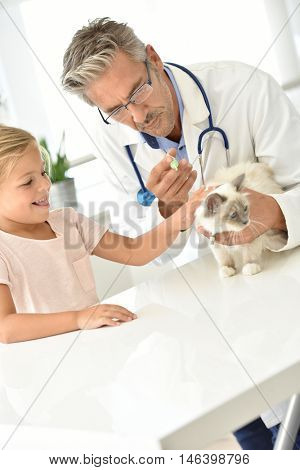 Veterinary injecting product to prevent from fleas