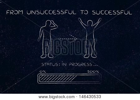 From Unsuccessful To Successful: Man Changing Attitude, Progress Bar