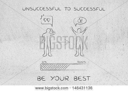 Unsuccessful To Successful: Changing Attitude, Progress Bar & Comic Bubble