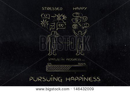 Stressed To Happy: Man Changing Reaction