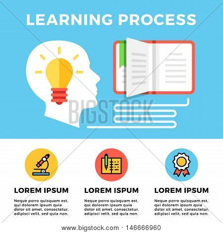 Learning process concept. Human head side view with light bulb connected with a book. Modern website template, web banner and flat icons set. Creative flat design vector illustration