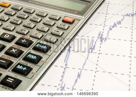 calculator on graffica the Dow Jones on forex market