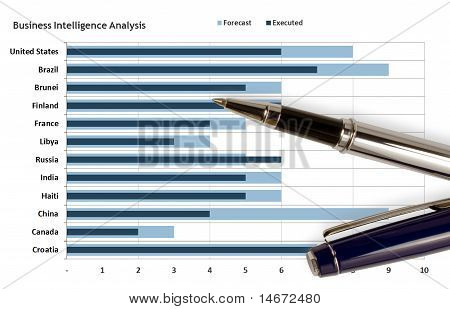 Pen On Business Graph