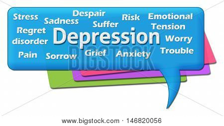 Depression text with related wordcloud over colorful comment symbol