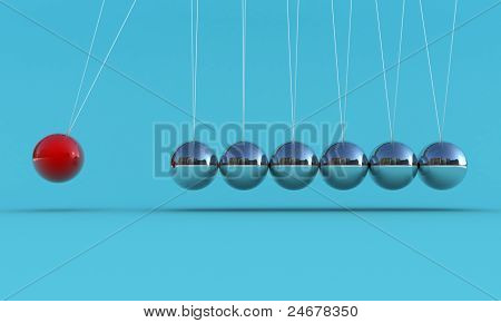 The Pendulum