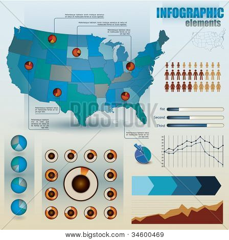 Set of infographic elements for showing statistics and demographics including people, sliders, graphs and proportional circles together with a map of America