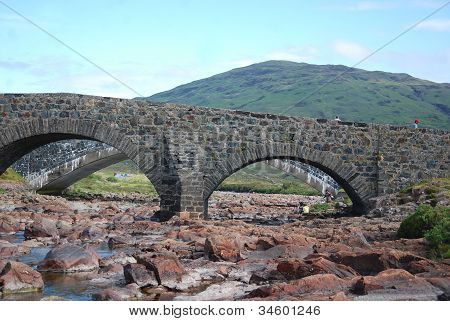 Skye, Highland, Scotland.