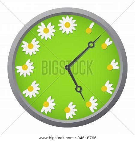 Daisy clock