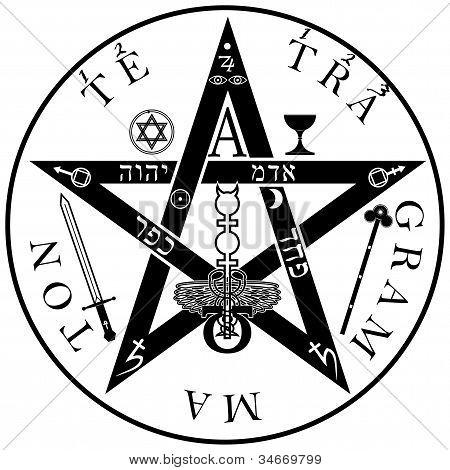 Tetragrammaton - Ineffable Name Of God