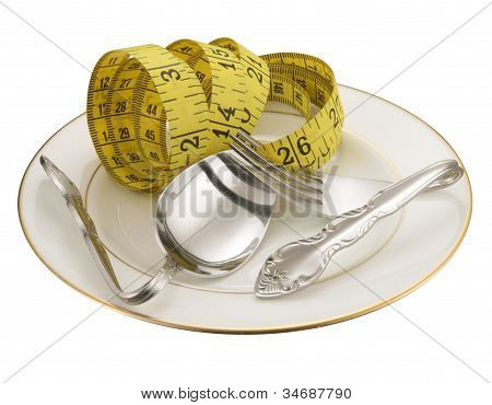 Fork, Spoon and Measure tape.