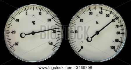 Thermometer And Hydrometer