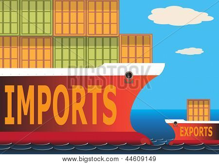 Imports & Exports