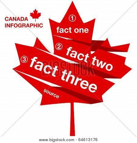 Canada Inforgraphic Template