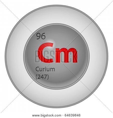 curium element