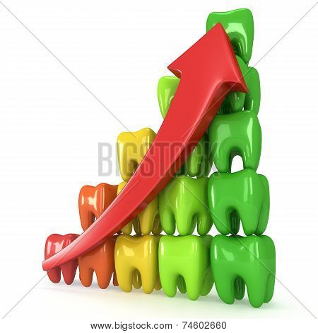 3D Teeth Bar Graph With Red Arrow
