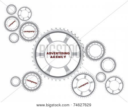 Concept Of The Ad Agency