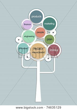Vector Project Management Business Plan Tree