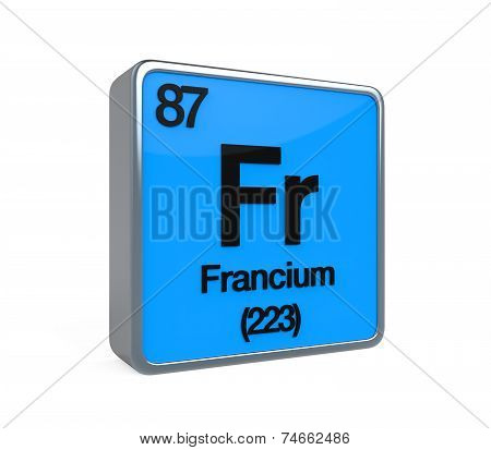 Francium Element Periodic Table