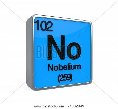 Nobelium Element Periodic Table